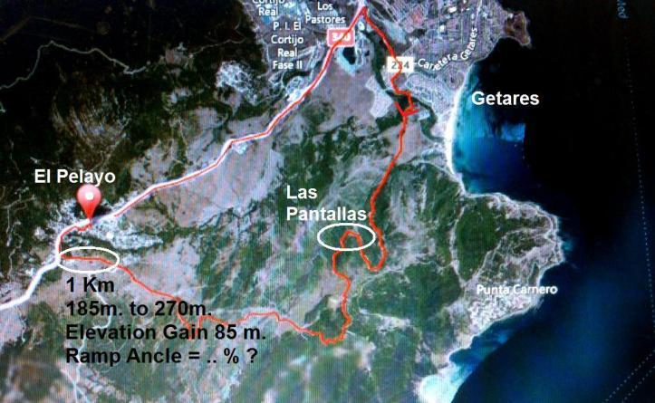 Mtb climb Route Las Pantallas Pelayo.