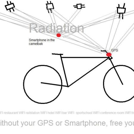 GPS Radiation During Sports