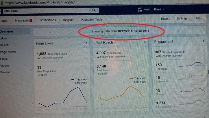 Mtb Tarifa en Facebook y creciendo