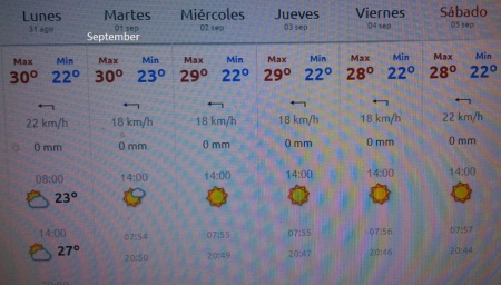 Weather September in Tarifa